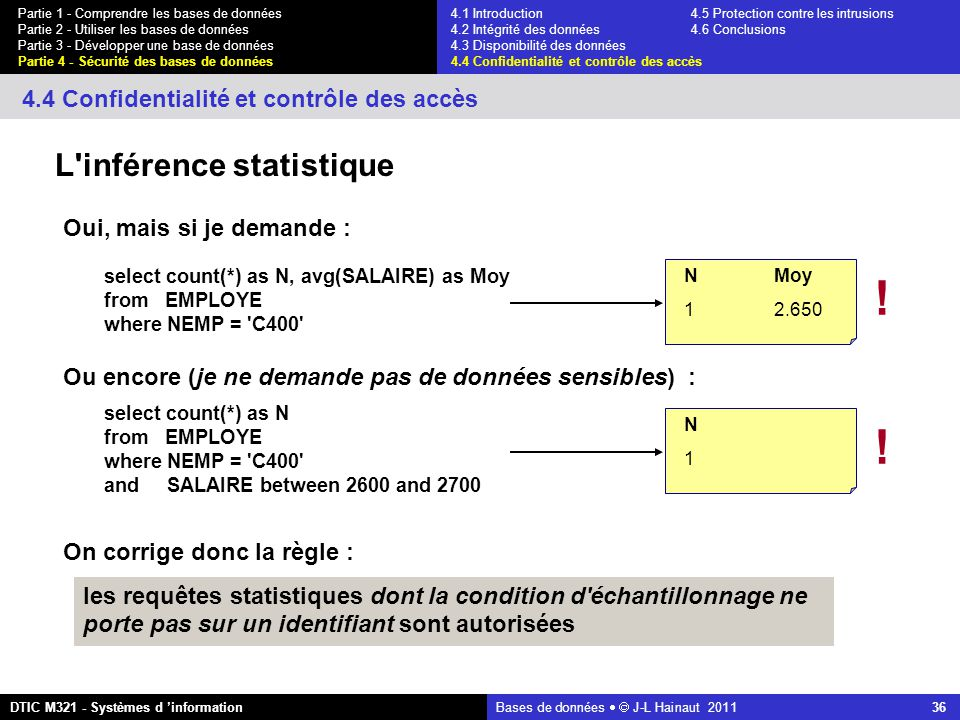 Bases de données   J-L Hainaut 2011 36 Partie 1 - Comprendre les bases de données Partie 2 - Utiliser les bases de données Partie 3 - Développer une base de données Partie 4 - Sécurité des bases de données DTIC M321 - Systèmes d 'information 4.4 Confidentialité et contrôle des accès L inférence statistique Oui, mais si je demande : On corrige donc la règle : les requêtes statistiques dont la condition d échantillonnage ne porte pas sur un identifiant sont autorisées select count(*) as N, avg(SALAIRE) as Moy from EMPLOYE where NEMP = C400 NMoy 12.650 .