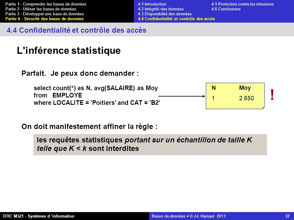 Bases de données   J-L Hainaut 2011 37 Partie 1 - Comprendre les bases de données Partie 2 - Utiliser les bases de données Partie 3 - Développer une base de données Partie 4 - Sécurité des bases de données DTIC M321 - Systèmes d 'information 4.4 Confidentialité et contrôle des accès L inférence statistique Parfait.