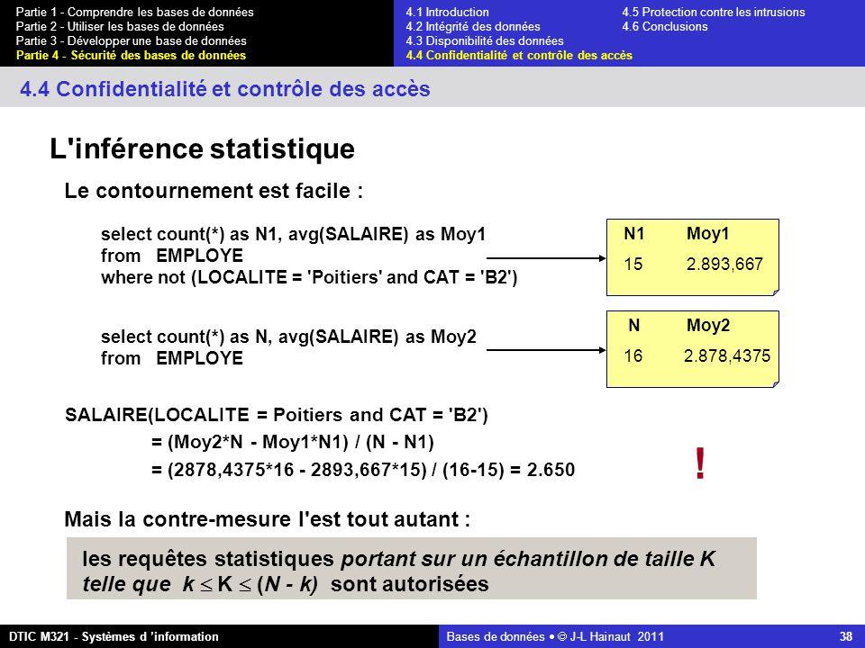 Bases de données   J-L Hainaut 2011 38 Partie 1 - Comprendre les bases de données Partie 2 - Utiliser les bases de données Partie 3 - Développer une base de données Partie 4 - Sécurité des bases de données DTIC M321 - Systèmes d 'information 4.4 Confidentialité et contrôle des accès L inférence statistique Le contournement est facile : Mais la contre-mesure l est tout autant : les requêtes statistiques portant sur un échantillon de taille K telle que k  K  (N - k) sont autorisées select count(*) as N1, avg(SALAIRE) as Moy1 from EMPLOYE where not (LOCALITE = Poitiers and CAT = B2 ) N1Moy1 152.893,667 select count(*) as N, avg(SALAIRE) as Moy2 from EMPLOYE NMoy2 16 2.878,4375 SALAIRE(LOCALITE = Poitiers and CAT = B2 ) = (Moy2*N - Moy1*N1) / (N - N1) = (2878,4375*16 - 2893,667*15) / (16-15) = 2.650 .