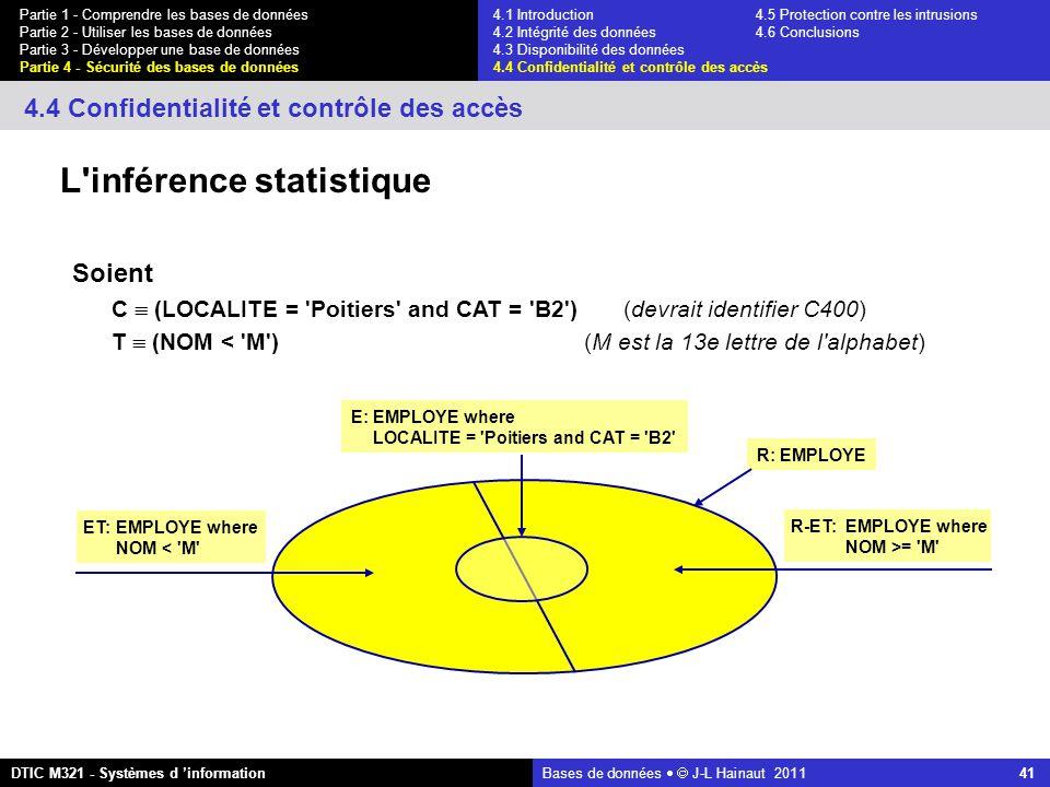 Bases de données   J-L Hainaut 2011 41 Partie 1 - Comprendre les bases de données Partie 2 - Utiliser les bases de données Partie 3 - Développer une base de données Partie 4 - Sécurité des bases de données DTIC M321 - Systèmes d 'information 4.4 Confidentialité et contrôle des accès L inférence statistique Soient C  (LOCALITE = Poitiers and CAT = B2 ) (devrait identifier C400) T  (NOM < M ) (M est la 13e lettre de l alphabet) ET:EMPLOYE where NOM < M R: EMPLOYE E:EMPLOYE where LOCALITE = Poitiers and CAT = B2 R-ET:EMPLOYE where NOM >= M 4.1 Introduction4.5 Protection contre les intrusions 4.2 Intégrité des données 4.6 Conclusions 4.3 Disponibilité des données 4.4 Confidentialité et contrôle des accès