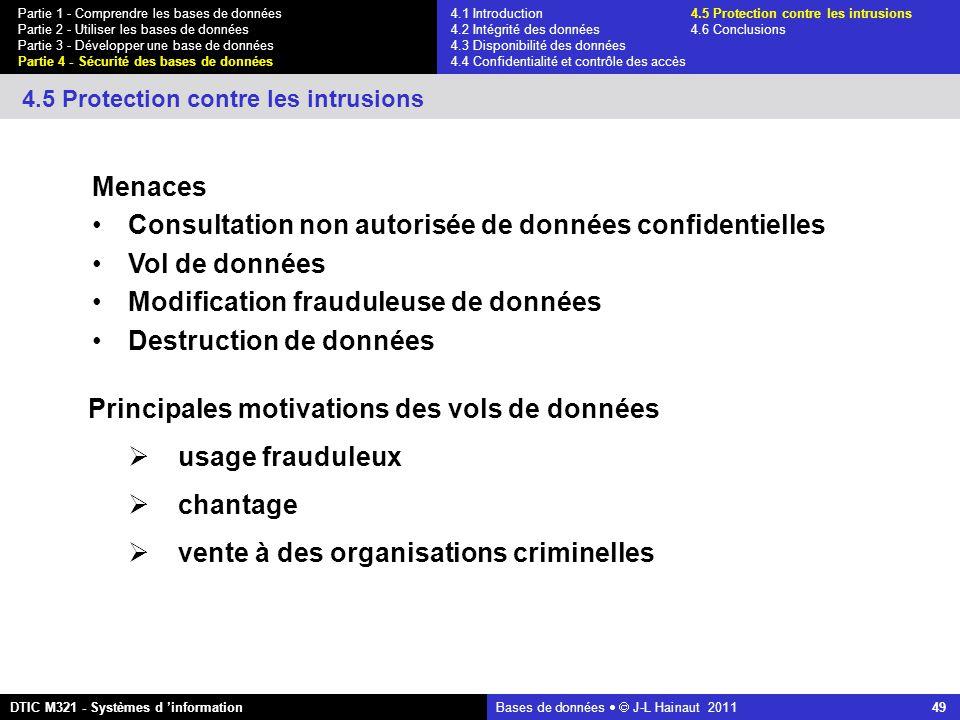 Bases de données   J-L Hainaut 2011 49 Partie 1 - Comprendre les bases de données Partie 2 - Utiliser les bases de données Partie 3 - Développer une base de données Partie 4 - Sécurité des bases de données DTIC M321 - Systèmes d 'information 4.5 Protection contre les intrusions Menaces Consultation non autorisée de données confidentielles Vol de données Modification frauduleuse de données Destruction de données Principales motivations des vols de données  usage frauduleux  chantage  vente à des organisations criminelles 4.1 Introduction4.5 Protection contre les intrusions 4.2 Intégrité des données 4.6 Conclusions 4.3 Disponibilité des données 4.4 Confidentialité et contrôle des accès