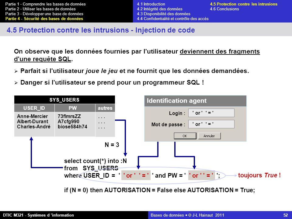 Bases de données   J-L Hainaut 2011 52 Partie 1 - Comprendre les bases de données Partie 2 - Utiliser les bases de données Partie 3 - Développer une base de données Partie 4 - Sécurité des bases de données DTIC M321 - Systèmes d 'information 4.5 Protection contre les intrusions - Injection de code On observe que les données fournies par l utilisateur deviennent des fragments d une requête SQL.