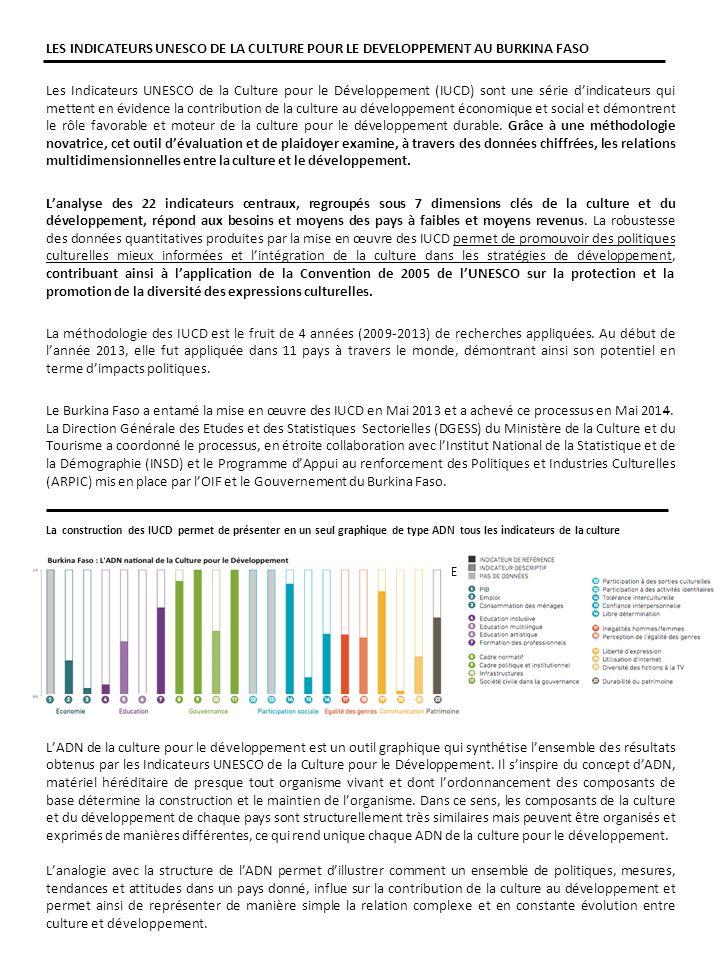 SORTIR LA CULTURE DE LA MARGINALITÉ Depuis quelques décennies, les autorités burkinabé ont reconnu le rôle fondamental de la culture dans les processus de développement et l'ont inscrit dans des documents clés, tels que la Politique nationale pour la culture (2009) et la Stratégie de croissance accélérée et de développement durable (2010).