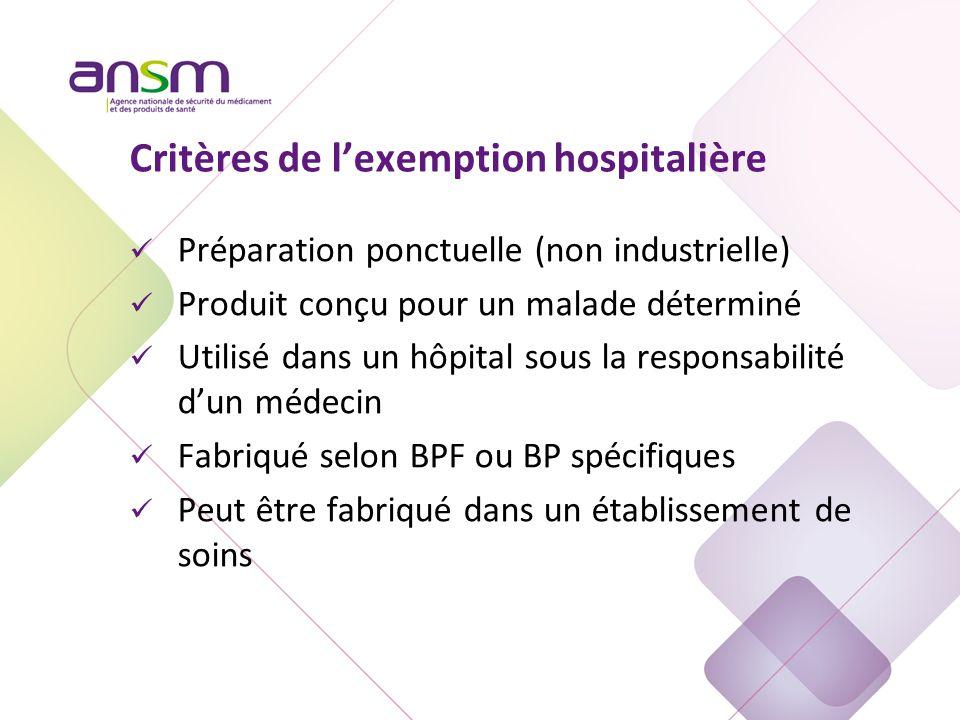 Critères de l'exemption hospitalière Préparation ponctuelle (non industrielle) Produit conçu pour un malade déterminé Utilisé dans un hôpital sous la responsabilité d'un médecin Fabriqué selon BPF ou BP spécifiques Peut être fabriqué dans un établissement de soins