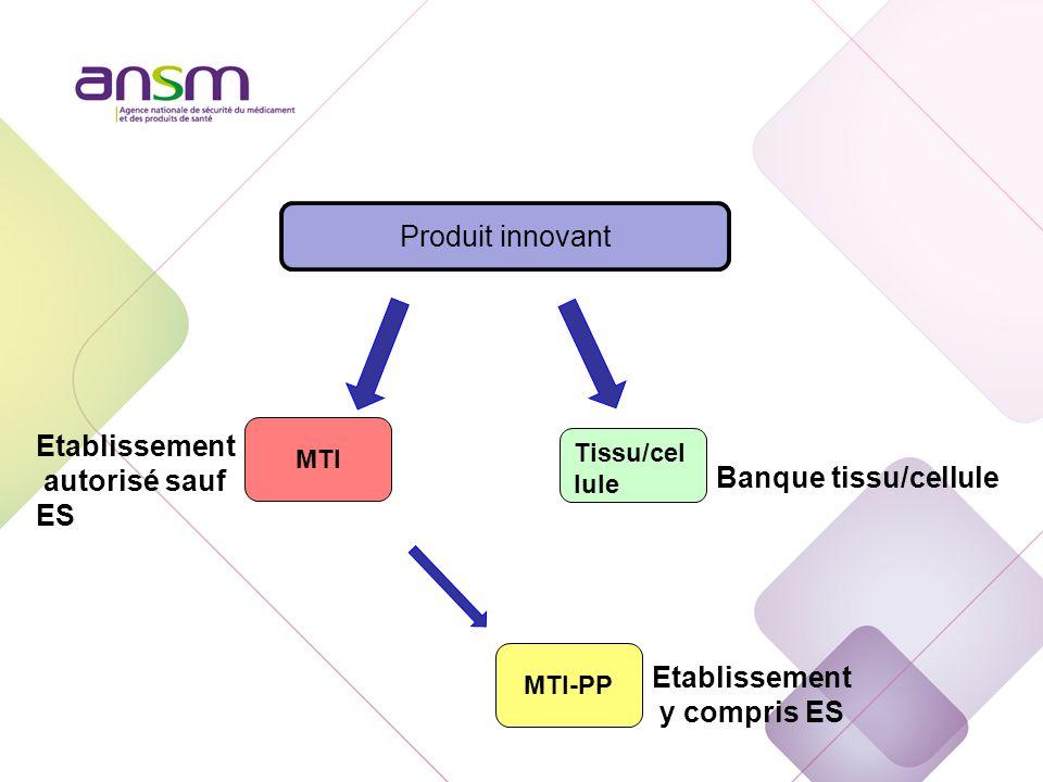 Produit innovant Tissu/cel lule MTI MTI-PP Banque tissu/cellule Etablissement y compris ES Etablissement autorisé sauf ES