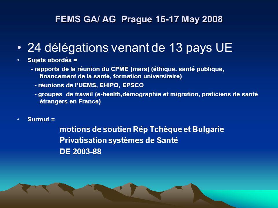 France Membres cotisants: Syndicat des psychiatres hospitaliers (CPH) SNPHAR (INPH), UNMS (CGC) Admis (Prague): Fédération des Praticiens de Santé (INPH) Observateur SMARNU (CPH)