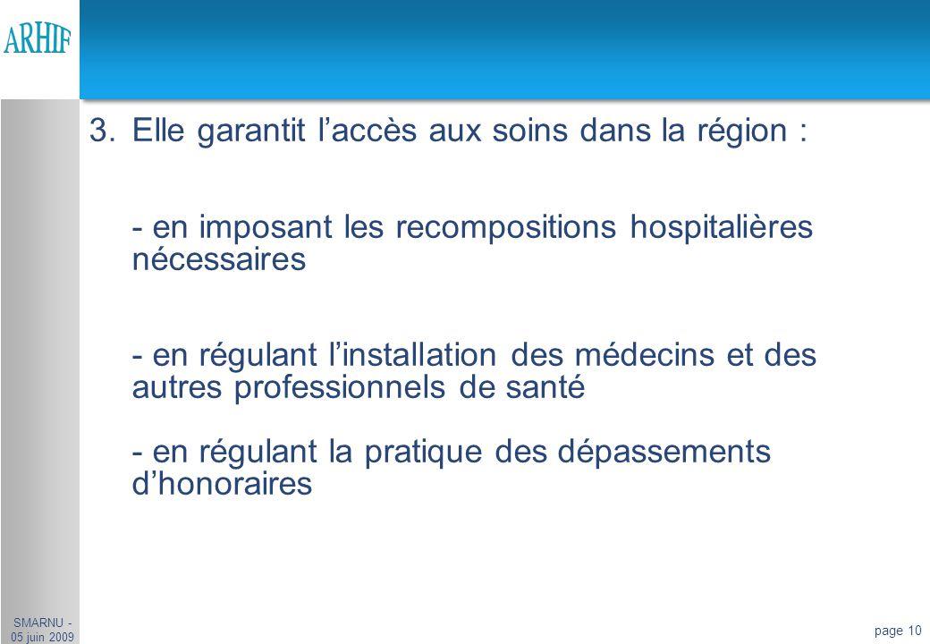 page 10 3.Elle garantit l'accès aux soins dans la région : - en imposant les recompositions hospitalières nécessaires - en régulant l'installation des