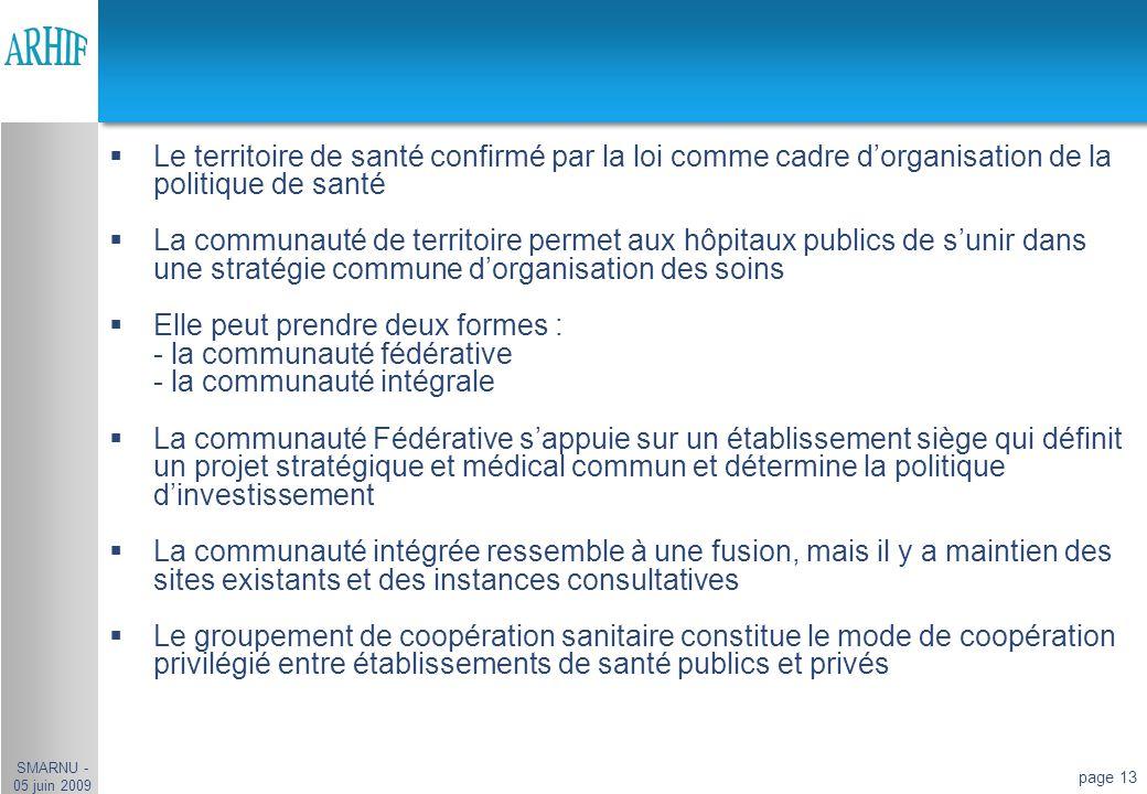 page 13  Le territoire de santé confirmé par la loi comme cadre d'organisation de la politique de santé  La communauté de territoire permet aux hôpi