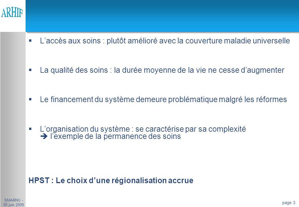 page 4 L'organisation de la santé en France avant la loi HPST SMARNU - 05 juin 2009