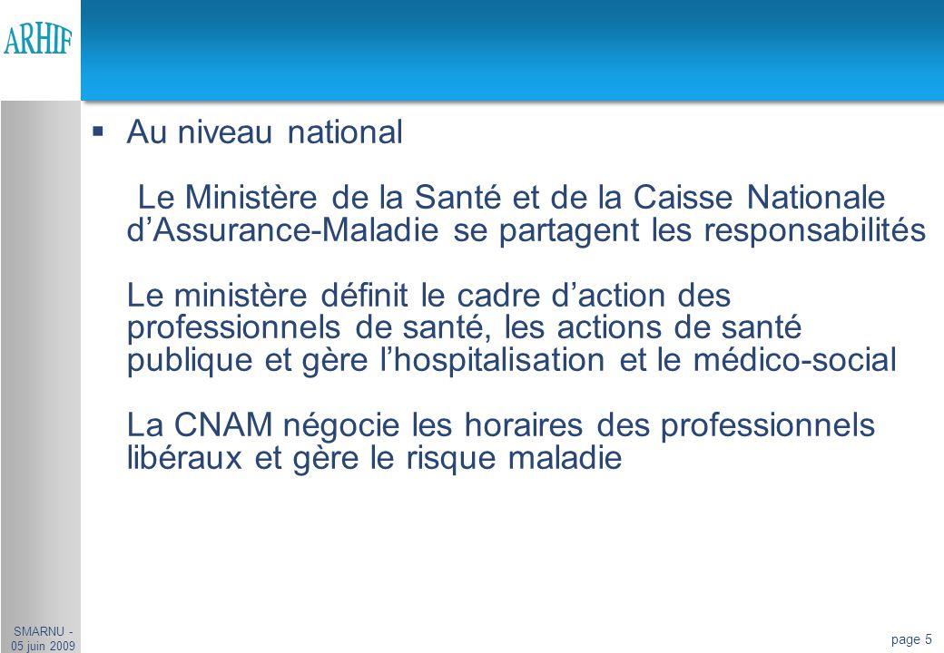 page 5  Au niveau national Le Ministère de la Santé et de la Caisse Nationale d'Assurance-Maladie se partagent les responsabilités Le ministère défin