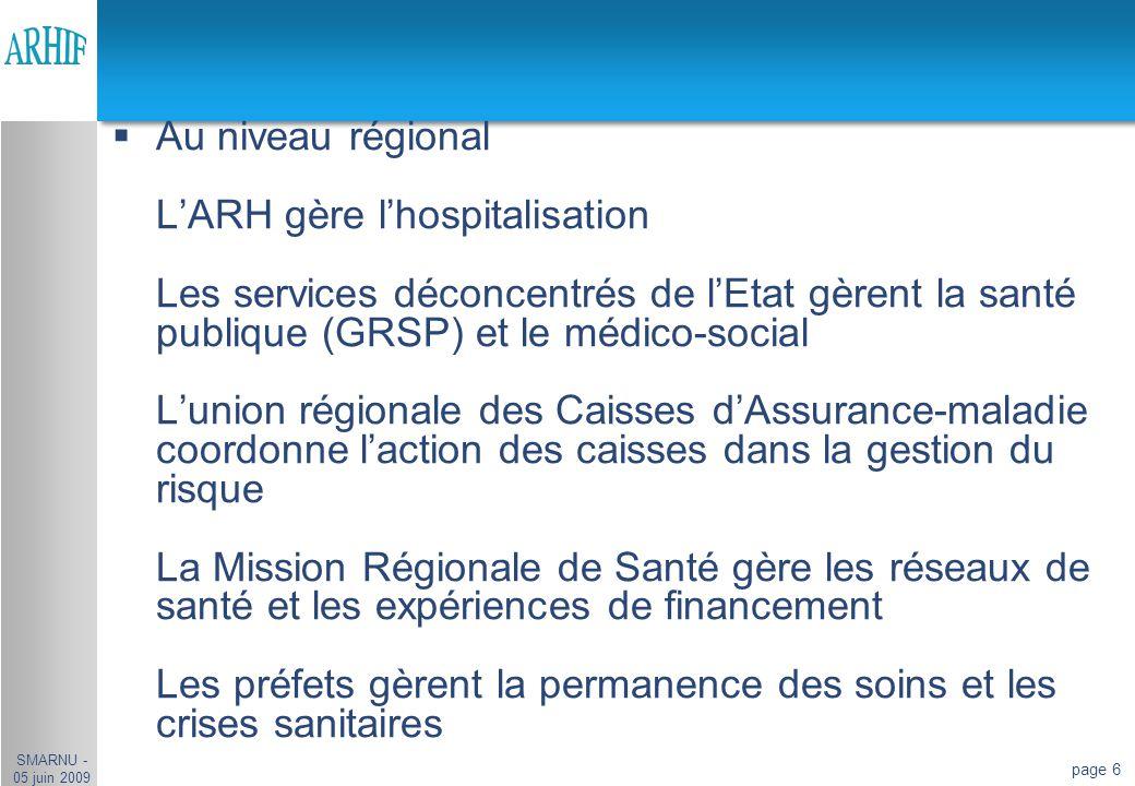 page 6  Au niveau régional L'ARH gère l'hospitalisation Les services déconcentrés de l'Etat gèrent la santé publique (GRSP) et le médico-social L'uni