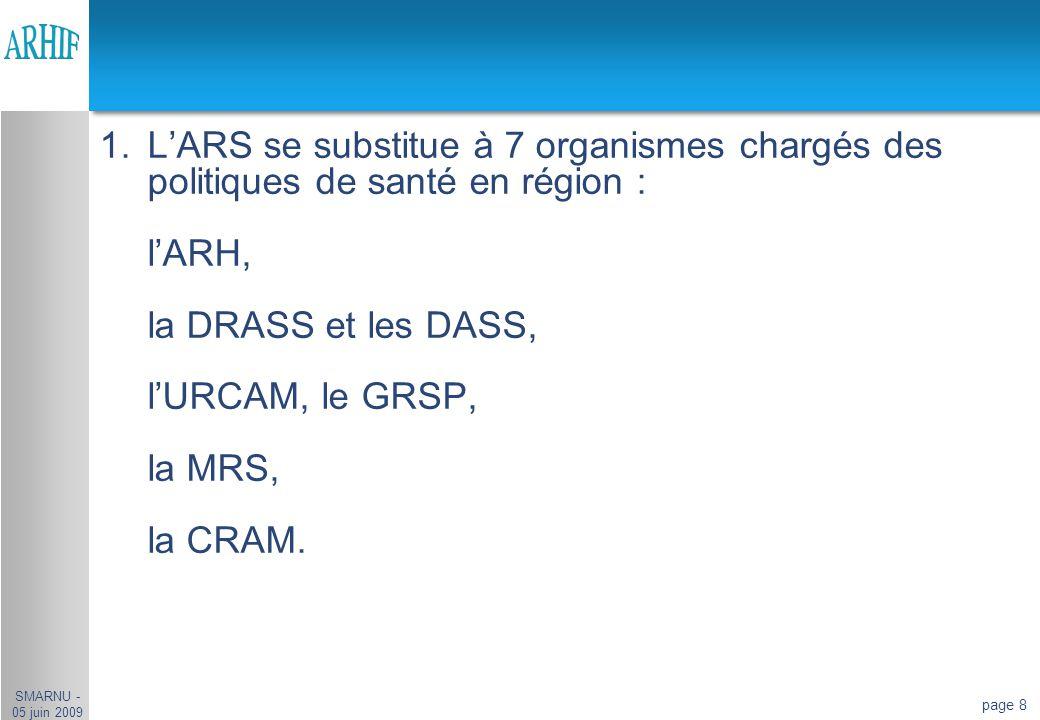 page 8 1.L'ARS se substitue à 7 organismes chargés des politiques de santé en région : l'ARH, la DRASS et les DASS, l'URCAM, le GRSP, la MRS, la CRAM.