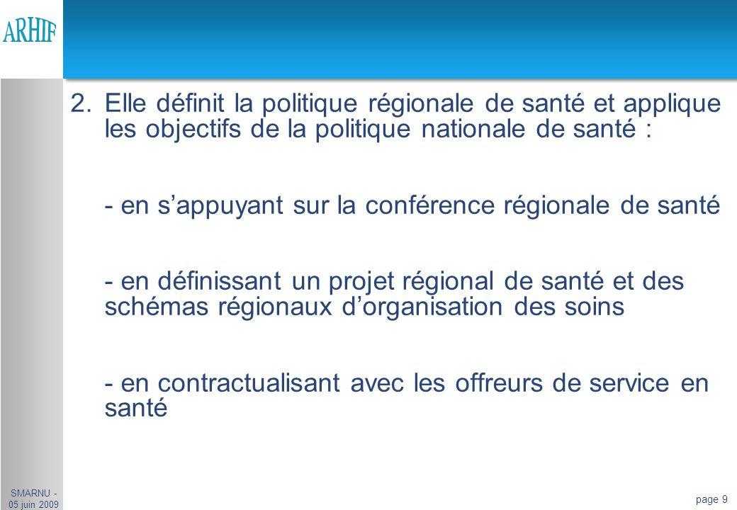 page 9 2.Elle définit la politique régionale de santé et applique les objectifs de la politique nationale de santé : - en s'appuyant sur la conférence