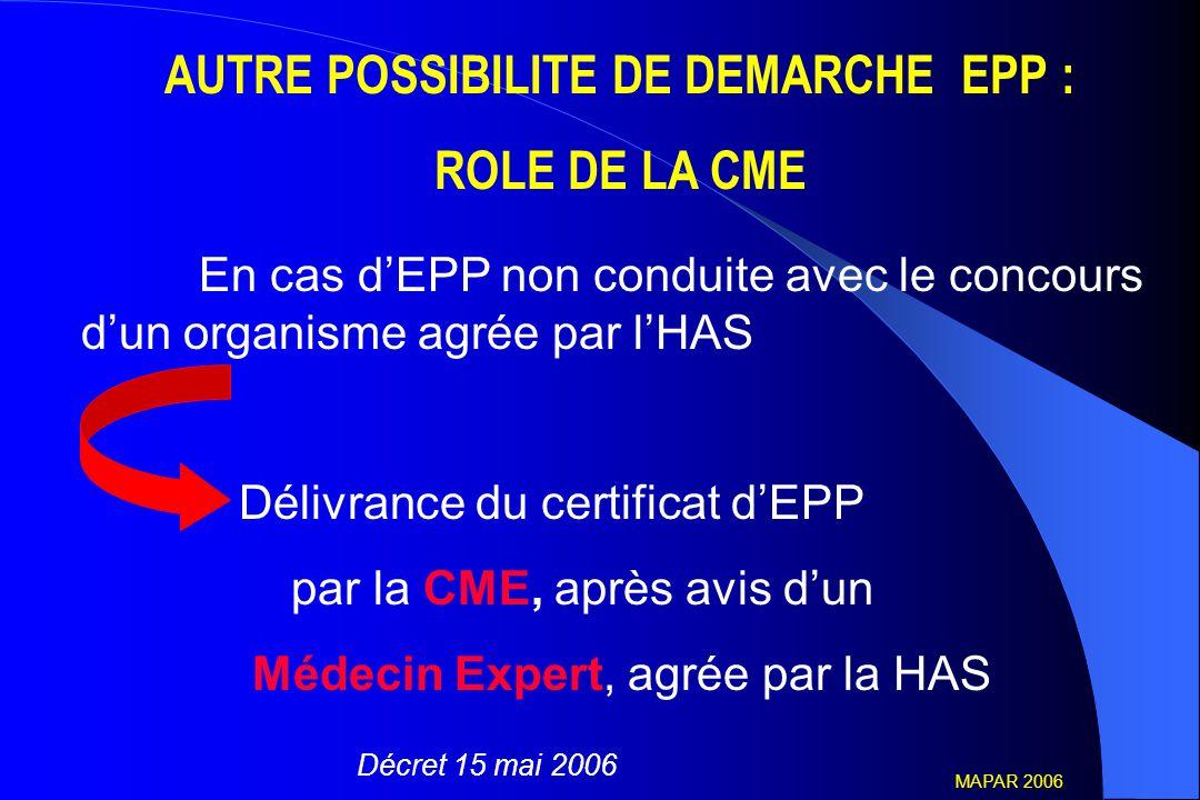AUTRE POSSIBILITE DE DEMARCHE EPP : ROLE DE LA CME En cas d'EPP non conduite avec le concours d'un organisme agrée par l'HAS Délivrance du certificat