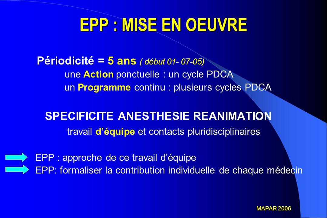 EPP : MISE EN OEUVRE Périodicité = 5 ans ( début 01- 07-05) une Action ponctuelle : un cycle PDCA un Programme continu : plusieurs cycles PDCA SPECIFI