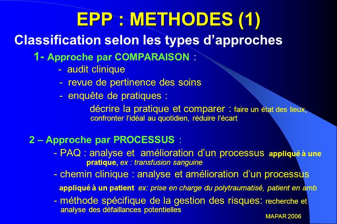EPP : METHODES (1) Classification selon les types d'approches 1- Approche par COMPARAISON : - audit clinique - revue de pertinence des soins - enquête