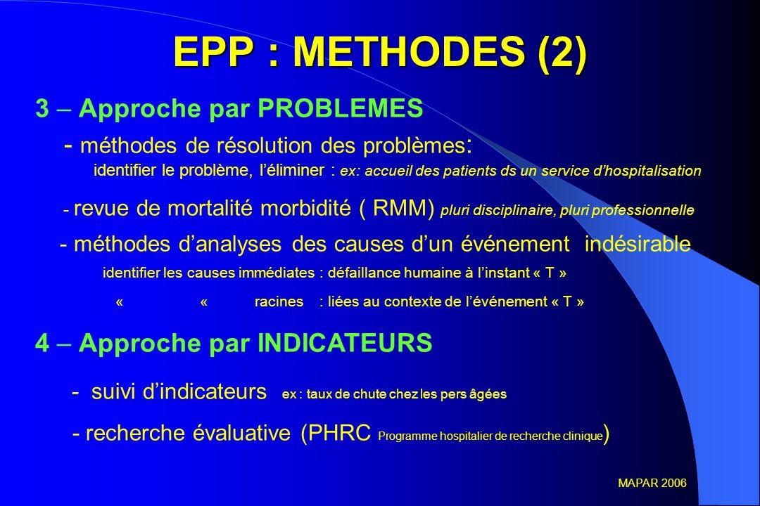 EPP : METHODES (2) MAPAR 2006 3 – Approche par PROBLEMES - méthodes de résolution des problèmes : identifier le problème, l'éliminer : ex: accueil des
