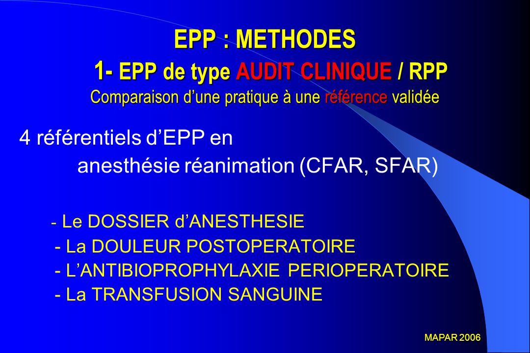 EPP : METHODES 1- EPP de type AUDIT CLINIQUE / RPP Comparaison d'une pratique à une référence validée 4 référentiels d'EPP en anesthésie réanimation (