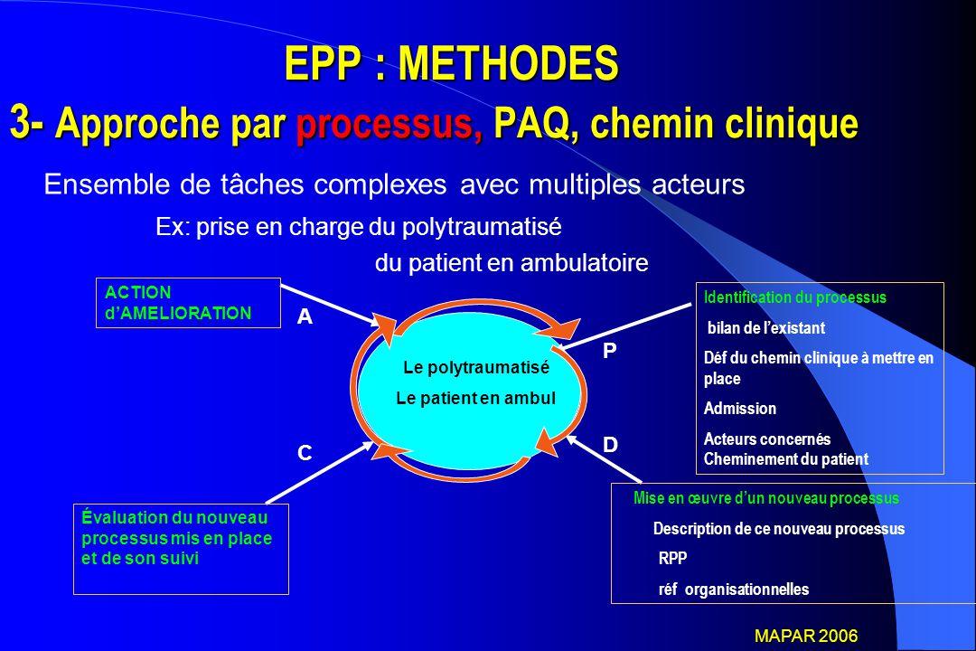 EPP : METHODES 3- Approche par processus, PAQ, chemin clinique EPP : METHODES 3- Approche par processus, PAQ, chemin clinique Ensemble de tâches compl