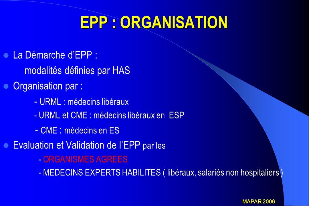 EPP : ORGANISATION La Démarche d'EPP : modalités définies par HAS Organisation par : - URML : médecins libéraux - URML et CME : médecins libéraux en E