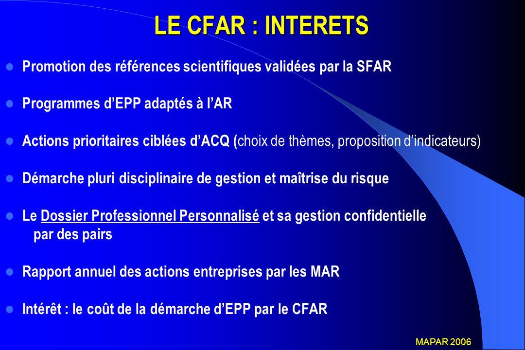 LE CFAR : INTERETS Promotion des références scientifiques validées par la SFAR Programmes d'EPP adaptés à l'AR Actions prioritaires ciblées d'ACQ ( ch