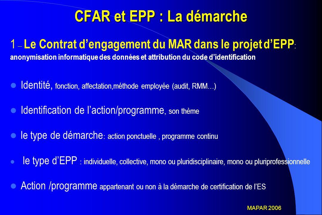 CFAR et EPP : La démarche 1 – Le Contrat d'engagement du MAR dans le projet d'EPP : anonymisation informatique des données et attribution du code d'id