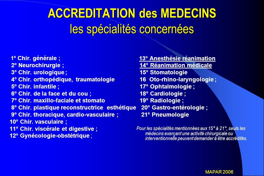 ACCREDITATION des MEDECINS les spécialités concernées 1 ° Chir. générale ; 2° Neurochirurgie ; 3° Chir. urologique ; 4° Chir. orthopédique, traumatolo