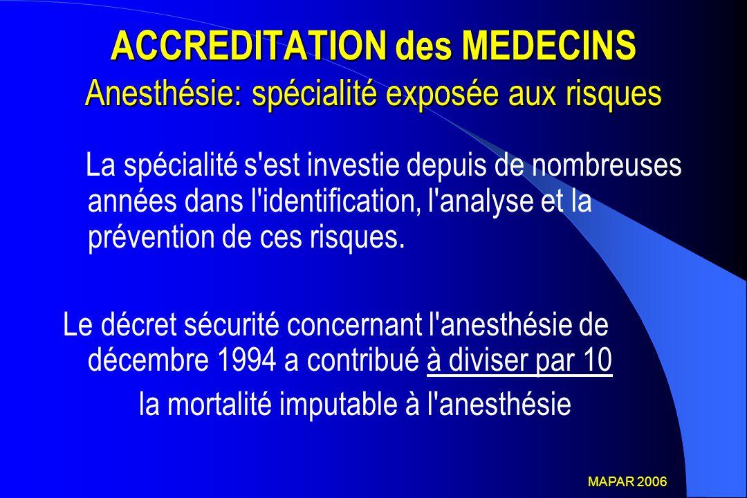 ACCREDITATION des MEDECINS Anesthésie: spécialité exposée aux risques La spécialité s'est investie depuis de nombreuses années dans l'identification,