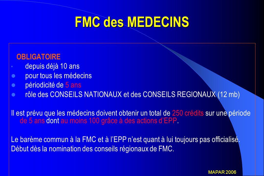 FMC des MEDECINS OBLIGATOIRE depuis déjà 10 ans pour tous les médecins périodicité de 5 ans rôle des CONSEILS NATIONAUX et des CONSEILS REGIONAUX (12