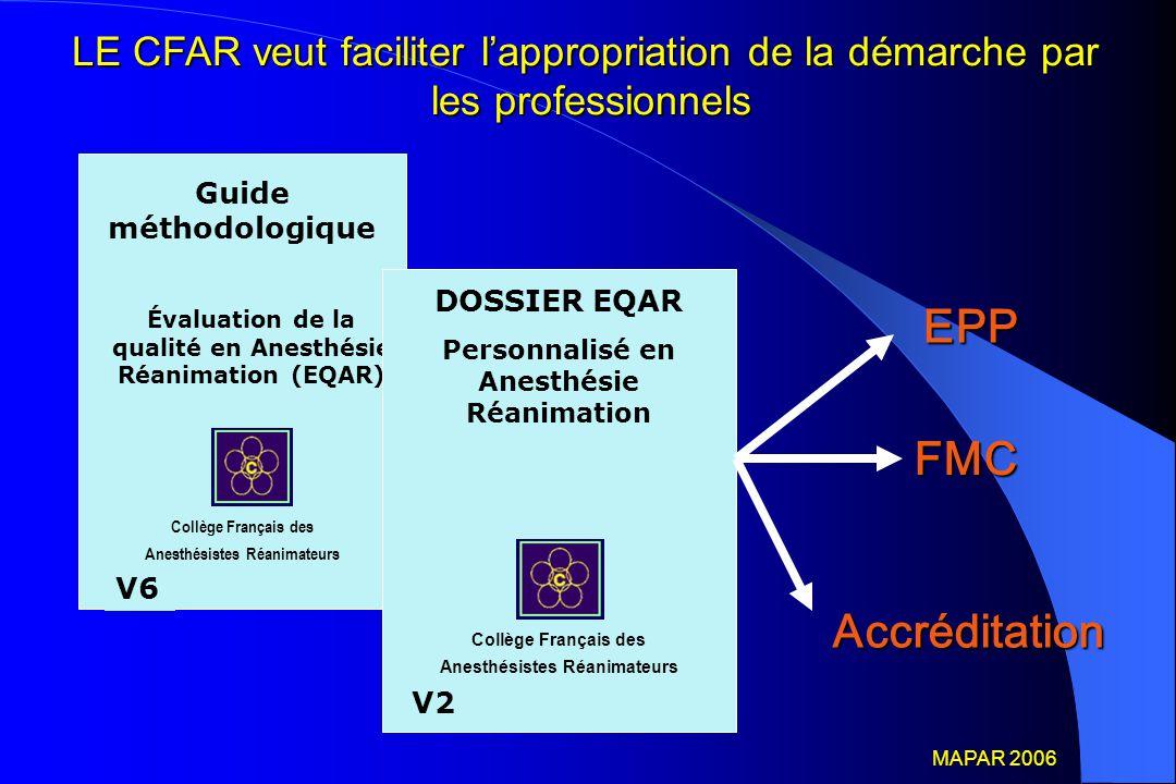 Guide méthodologique Évaluation de la qualité en Anesthésie Réanimation (EQAR) V6 Collège Français des Anesthésistes Réanimateurs DOSSIER EQAR Personn