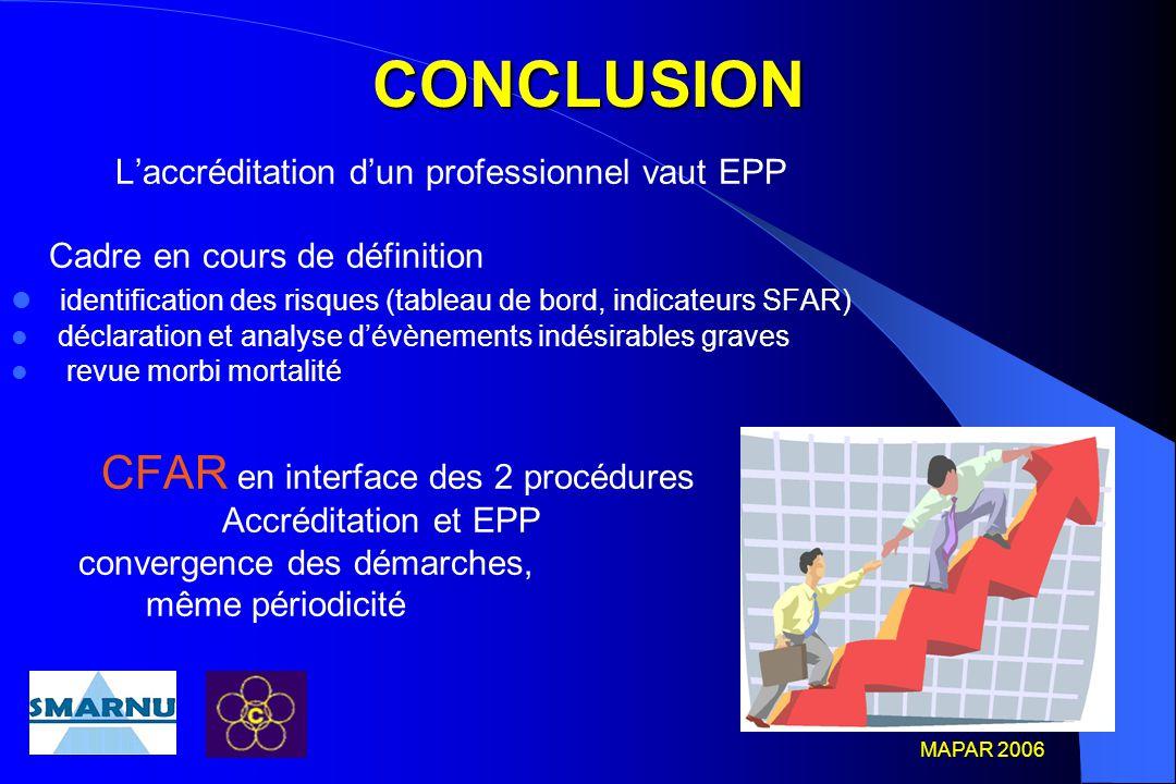 CONCLUSION L'accréditation d'un professionnel vaut EPP Cadre en cours de définition identification des risques (tableau de bord, indicateurs SFAR) déc