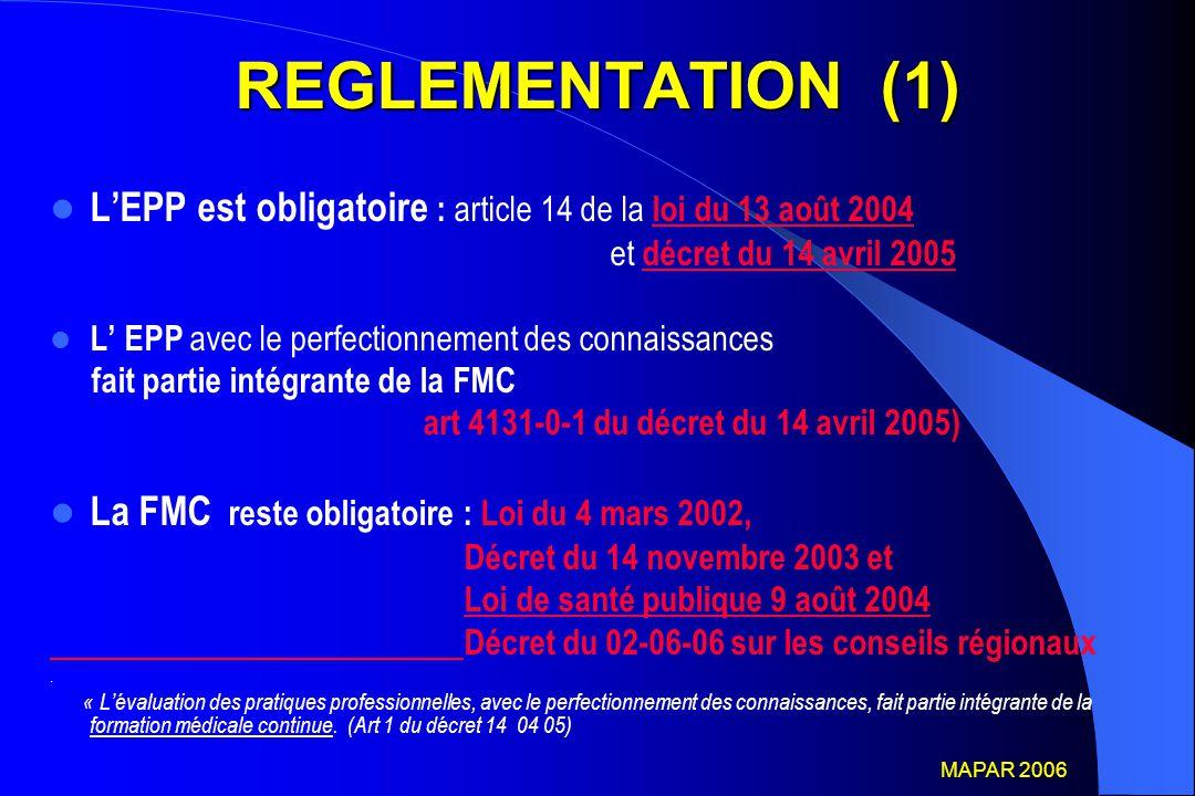 REGLEMENTATION (2) REGLEMENTATION (2) L ' ACCREDITATION des MEDECINS ou des équipes, VOLONTAIRE, réservée aux spécialités particulièrement exposées aux risques professionnels: art 16 Loi du 13 août 2004 décret à venir Les médecins qui seront accrédités auront automatiquement satisfait leur obligation d'EPP ( art 4133-0-2 II décret 14 avril 2005 ) La CERTIFICATION (V2 HAS) OBLIGATOIRE des ES : décline de manière explicite les actions d'EPP réalisées (réf 44,45,et 46) Programme institutionnel MAPAR 2006 MAPAR 2006