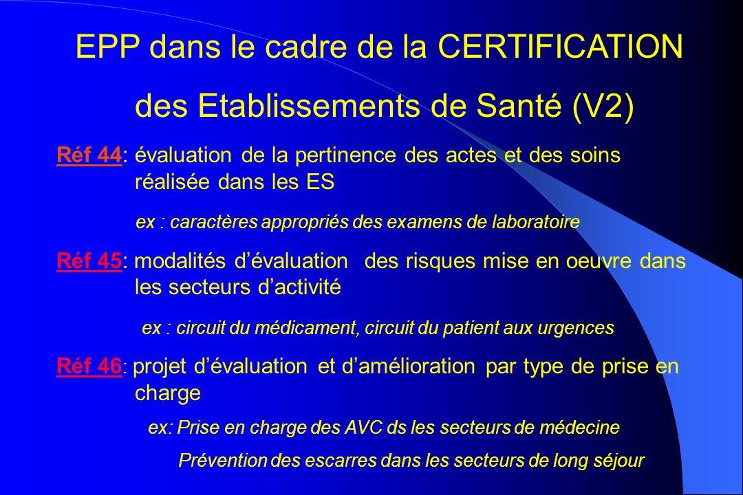 Réf 44: évaluation de la pertinence des actes et des soins réalisée dans les ES ex : caractères appropriés des examens de laboratoire Réf 45: modalité