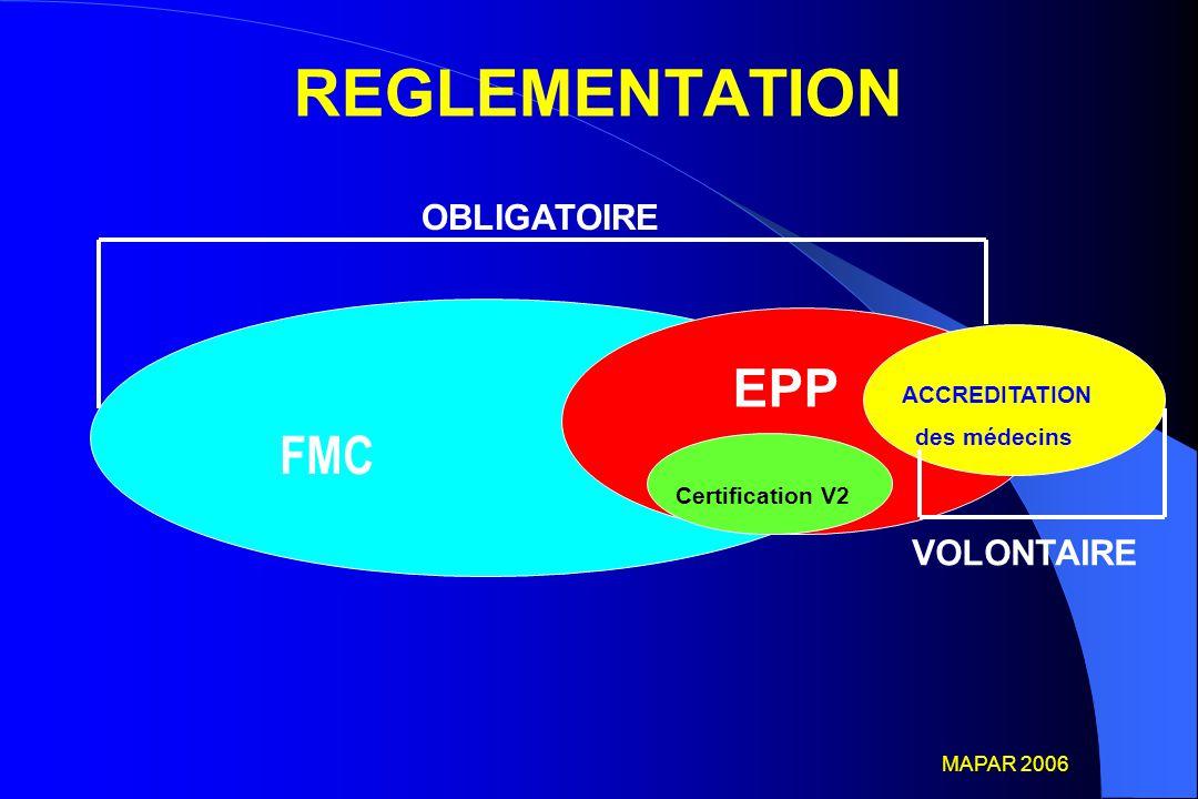 EPP : METHODES (1) Classification selon les types d'approches 1- Approche par COMPARAISON : - audit clinique - revue de pertinence des soins - enquête de pratiques : décrire la pratique et comparer : faire un état des lieux, confronter l'idéal au quotidien, réduire l'écart 2 – Approche par PROCESSUS : - PAQ : analyse et amélioration d'un processus appliqué à une pratique, ex : transfusion sanguine - chemin clinique : analyse et amélioration d'un processus appliqué à un patient ex: prise en charge du polytraumatisé, patient en amb - méthode spécifique de la gestion des risques: recherche et analyse des défaillances potentielles MAPAR 2006 MAPAR 2006