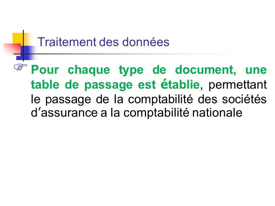 Traitement des données  Pour chaque type de document, une table de passage est é tablie, permettant le passage de la comptabilité des sociétés d'assurance a la comptabilité nationale