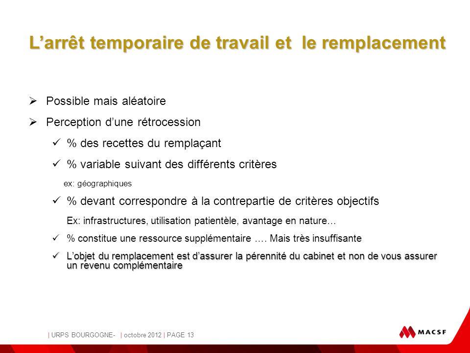 MACSF | URPS BOURGOGNE- | octobre 2012 | PAGE 13 - Pascale Osvald-Soulé, Juriste -  Possible mais aléatoire  Perception d'une rétrocession % des rec