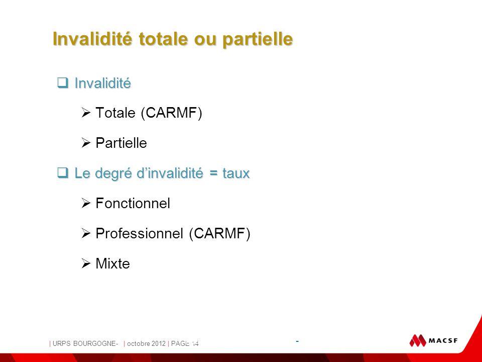 MACSF | URPS BOURGOGNE- | octobre 2012 | PAGE 14 - Pascale Osvald-Soulé, Juriste -  Invalidité  Totale (CARMF)  Partielle  Le degré d'invalidité =