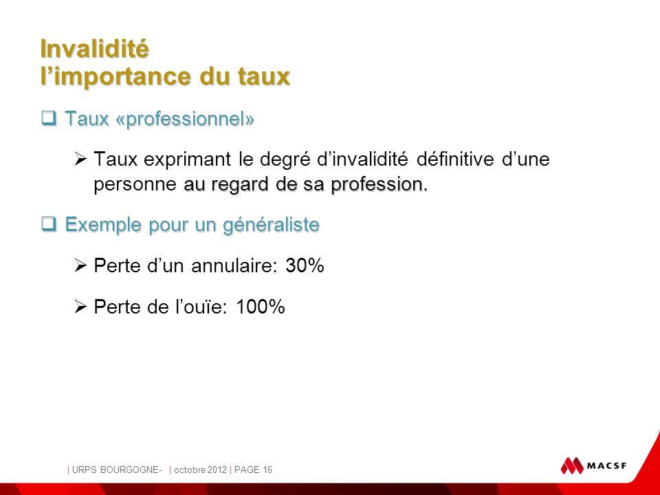 MACSF | URPS BOURGOGNE- | octobre 2012 | PAGE 16 - Pascale Osvald-Soulé, Juriste - Invalidité l'importance du taux  Taux «professionnel» au regard de