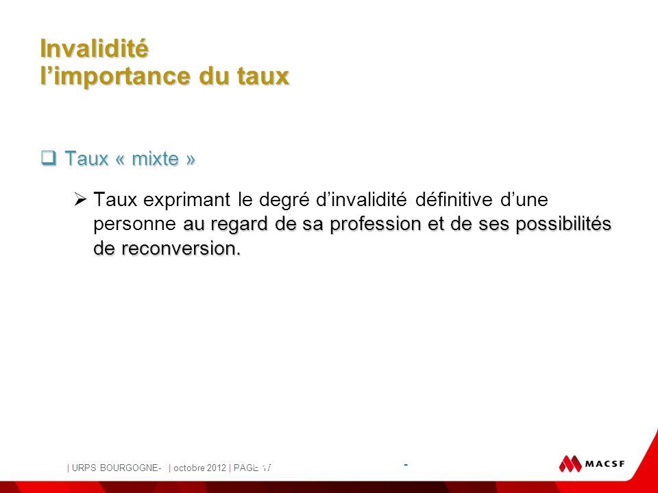 MACSF | URPS BOURGOGNE- | octobre 2012 | PAGE 17 - Pascale Osvald-Soulé, Juriste - Invalidité l'importance du taux  Taux « mixte » au regard de sa pr