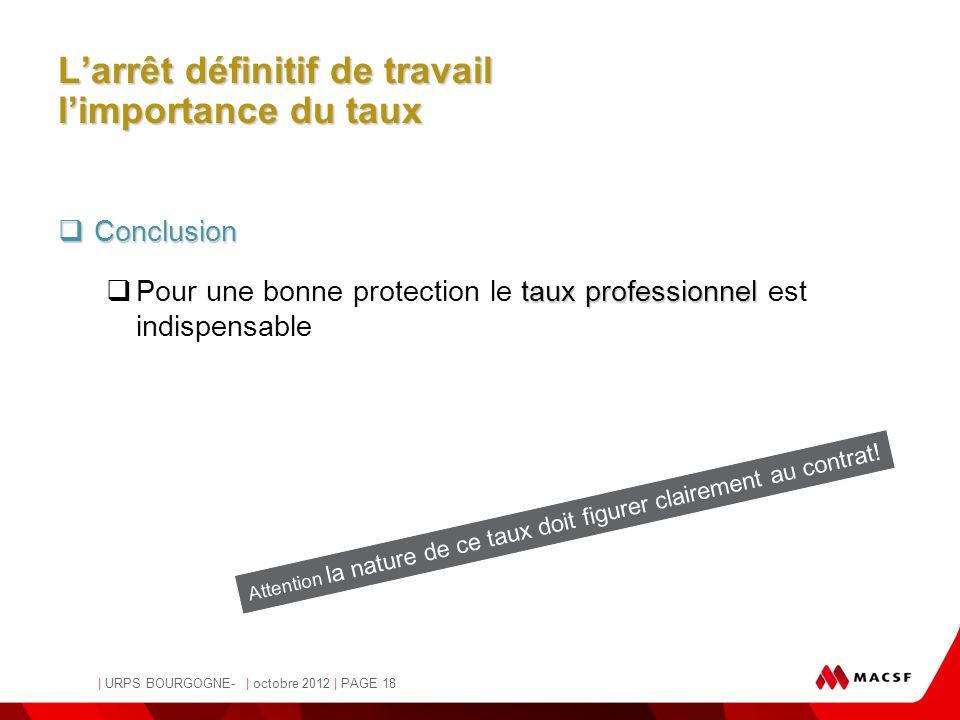 MACSF | URPS BOURGOGNE- | octobre 2012 | PAGE 18 - Pascale Osvald-Soulé, Juriste - L'arrêt définitif de travail l'importance du taux  Conclusion taux
