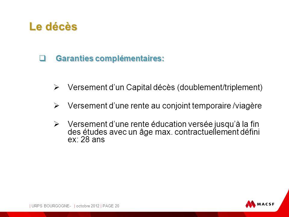MACSF | URPS BOURGOGNE- | octobre 2012 | PAGE 20 Le décès  Garanties complémentaires:  Versement d'un Capital décès (doublement/triplement)  Versem