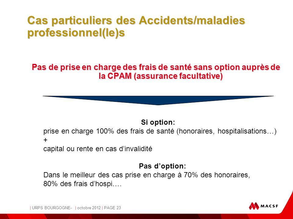 MACSF | URPS BOURGOGNE- | octobre 2012 | PAGE 23 Cas particuliers des Accidents/maladies professionnel(le)s Pas de prise en charge des frais de santé