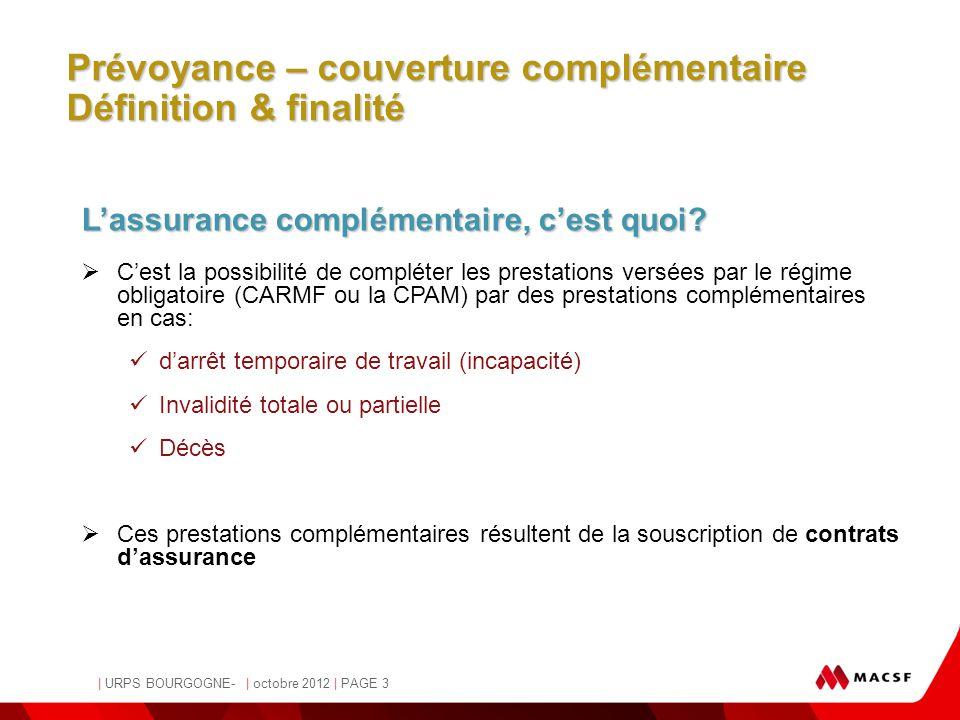 MACSF | URPS BOURGOGNE- | octobre 2012 | PAGE 3 Prévoyance – couverture complémentaire Définition & finalité L'assurance complémentaire, c'est quoi? 