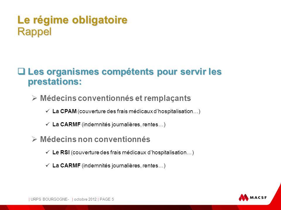 MACSF | URPS BOURGOGNE- | octobre 2012 | PAGE 5 Le régime obligatoire Rappel  Les organismes compétents pour servir les prestations:  Médecins conve