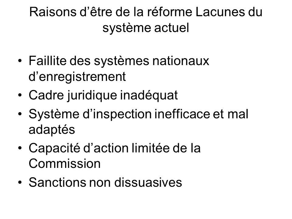 Raisons d'être de la réforme Lacunes du système actuel Faillite des systèmes nationaux d'enregistrement Cadre juridique inadéquat Système d'inspection inefficace et mal adaptés Capacité d'action limitée de la Commission Sanctions non dissuasives