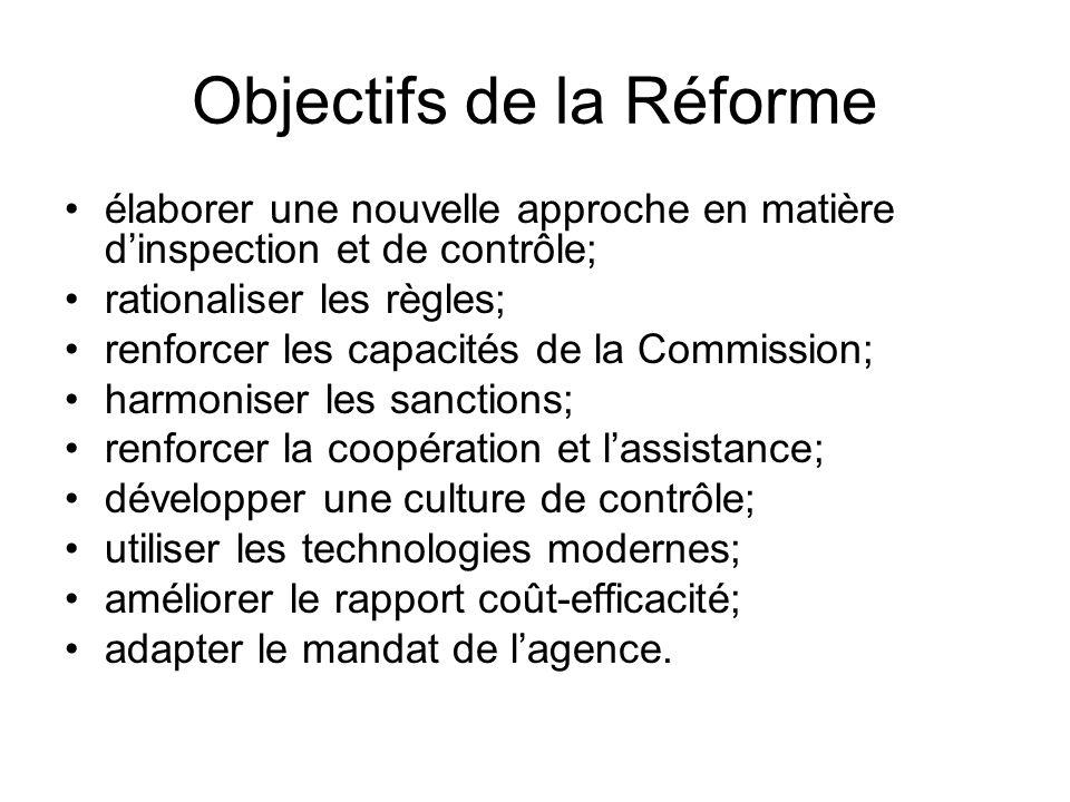 Objectifs de la Réforme élaborer une nouvelle approche en matière d'inspection et de contrôle; rationaliser les règles; renforcer les capacités de la Commission; harmoniser les sanctions; renforcer la coopération et l'assistance; développer une culture de contrôle; utiliser les technologies modernes; améliorer le rapport coût-efficacité; adapter le mandat de l'agence.