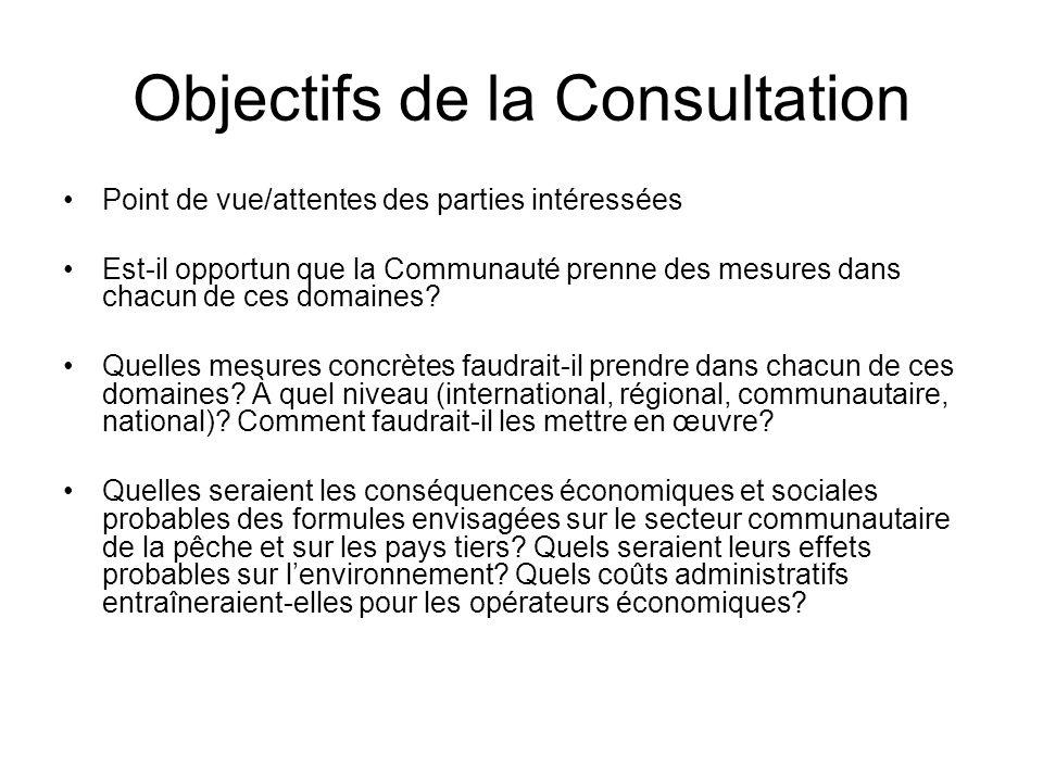Objectifs de la Consultation Point de vue/attentes des parties intéressées Est-il opportun que la Communauté prenne des mesures dans chacun de ces domaines.