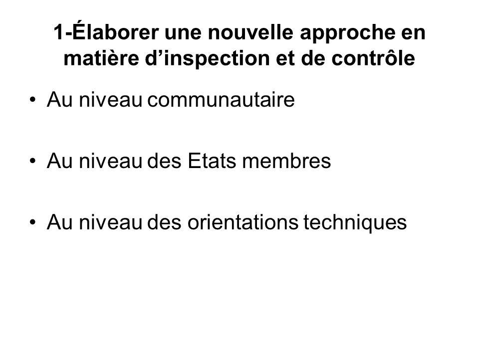 1-Élaborer une nouvelle approche en matière d'inspection et de contrôle Au niveau communautaire Au niveau des Etats membres Au niveau des orientations techniques