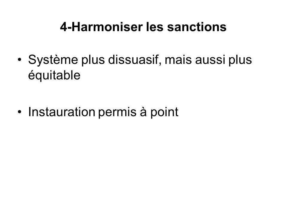4-Harmoniser les sanctions Système plus dissuasif, mais aussi plus équitable Instauration permis à point