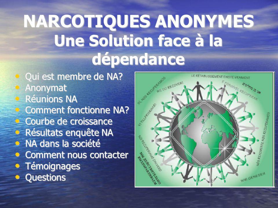 Une Solution face à la dépendance Narcotiques Anonymes est une association internationale, à but non lucratif Narcotiques Anonymes est une association internationale, à but non lucratif Des réunions dans plus de 130 pays en 71 langues dans le monde Des réunions dans plus de 130 pays en 71 langues dans le monde Nous apprenons les uns des autres à vivre sans drogue et à nous rétablir Nous apprenons les uns des autres à vivre sans drogue et à nous rétablir